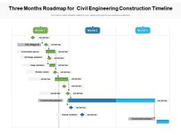 Three Months Roadmap For Civil Engineering Construction Timeline