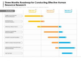 Three Months Roadmap For Conducting Effective Human Resource Research