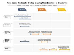 Three Months Roadmap For Creating Engaging Client Experience In Organization