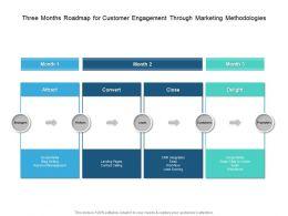 Three Months Roadmap For Customer Engagement Through Marketing Methodologies