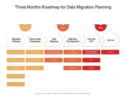 Three Months Roadmap For Data Migration Planning