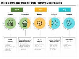 Three Months Roadmap For Data Platform Modernization