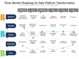 Three Months Roadmap For Data Platform Transformation