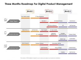 Three Months Roadmap For Digital Product Management