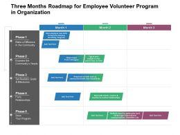 Three Months Roadmap For Employee Volunteer Program In Organization