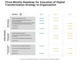 Three Months Roadmap For Execution Of Digital Transformation Strategy In Organization