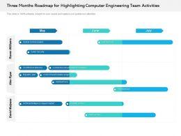 Three Months Roadmap For Highlighting Computer Engineering Team Activities