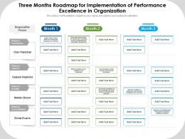 Three Months Roadmap For Implementation Of Performance Excellence In Organization