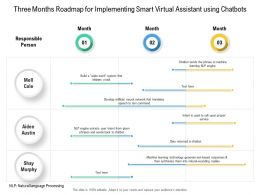 Three Months Roadmap For Implementing Smart Virtual Assistant Using Chatbots
