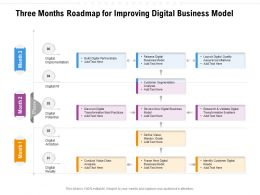 Three Months Roadmap For Improving Digital Business Model