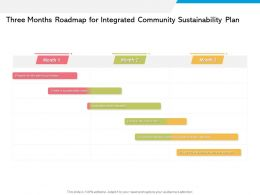 Three Months Roadmap For Integrated Community Sustainability Plan