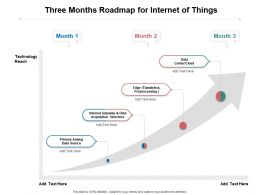 Three Months Roadmap For Internet Of Things