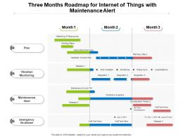 Three Months Roadmap For Internet Of Things With Maintenance Alert