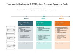 Three Months Roadmap For IT CRM Systems Scope And Operational Goals