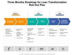 Three Months Roadmap For Lean Transformation Roll Out Plan