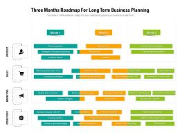 Three Months Roadmap For Long Term Business Planning