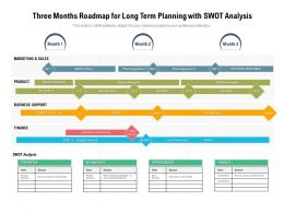 Three Months Roadmap For Long Term Planning With SWOT Analysis