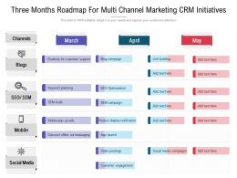Three Months Roadmap For Multi Channel Marketing CRM Initiatives