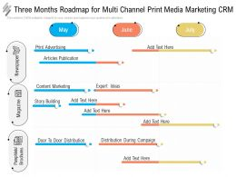 Three Months Roadmap For Multi Channel Print Media Marketing CRM