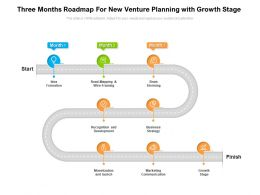Three Months Roadmap For New Venture Planning With Growth Stage