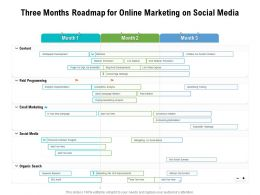 Three Months Roadmap For Online Marketing On Social Media
