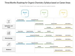 Three Months Roadmap For Organic Chemistry Syllabus Based On Career Areas