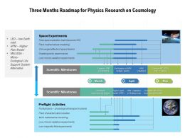 Three Months Roadmap For Physics Research On Cosmology