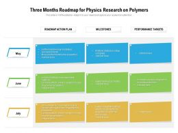 Three Months Roadmap For Physics Research On Polymers
