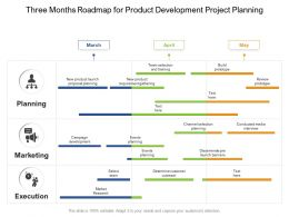 Three Months Roadmap For Product Development Project Planning