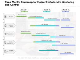 Three Months Roadmap For Project Portfolio With Monitoring And Control