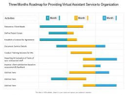 Three Months Roadmap For Providing Virtual Assistant Service To Organization