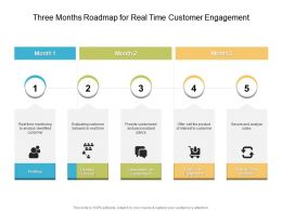 Three Months Roadmap For Real Time Customer Engagement