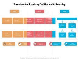 Three Months Roadmap For RPA And AI Learning