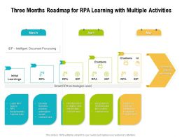 Three Months Roadmap For RPA Learning With Multiple Activities