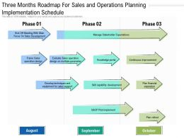 Three Months Roadmap For Sales And Operations Planning Implementation Schedule