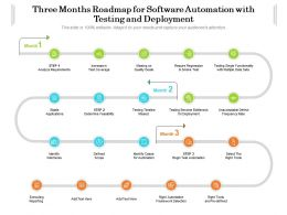 Three Months Roadmap For Software Automation With Testing And Deployment