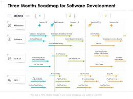 Three Months Roadmap For Software Development
