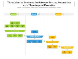 Three Months Roadmap For Software Testing Automation With Planning And Execution