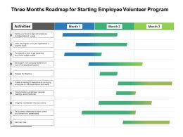 Three Months Roadmap For Starting Employee Volunteer Program