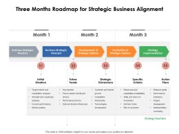 Three Months Roadmap For Strategic Business Alignment