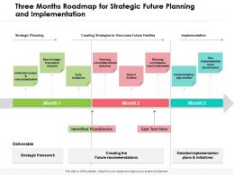 Three Months Roadmap For Strategic Future Planning And Implementation