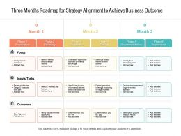 Three Months Roadmap For Strategy Alignment To Achieve Business Outcome