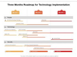 Three Months Roadmap For Technology Implementation