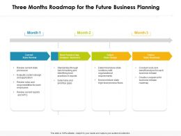 Three Months Roadmap For The Future Business Planning