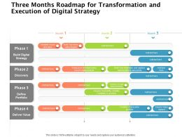 Three Months Roadmap For Transformation And Execution Of Digital Strategy