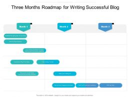 Three Months Roadmap For Writing Successful Blog