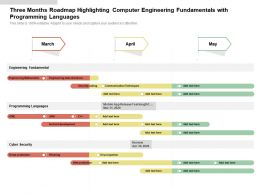 Three Months Roadmap Highlighting Computer Engineering Fundamentals With Programming Languages