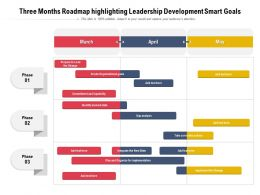 Three Months Roadmap Highlighting Leadership Development Smart Goals