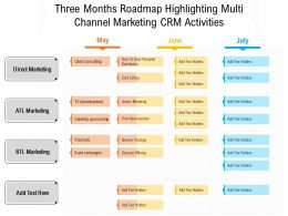 Three Months Roadmap Highlighting Multi Channel Marketing CRM Activities