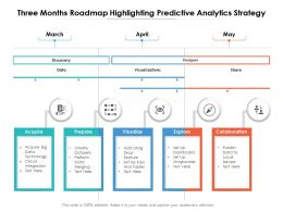 Three Months Roadmap Highlighting Predictive Analytics Strategy